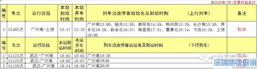 广州北站高铁车次7月1日起增开6趟和取消4趟
