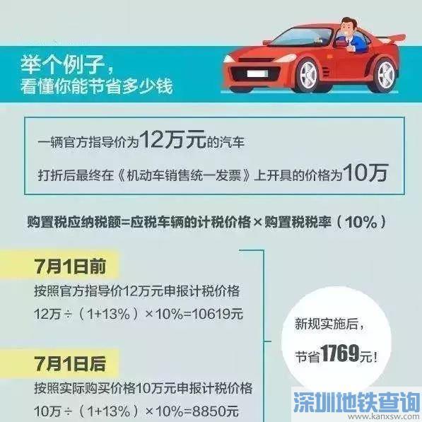 车辆购置税2020新政
