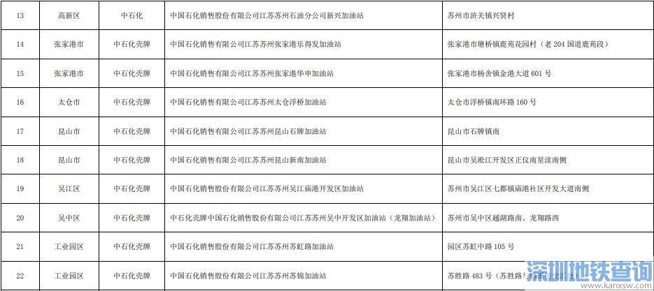 苏州目前夜间加油优惠加油站名单一览(持续更新)