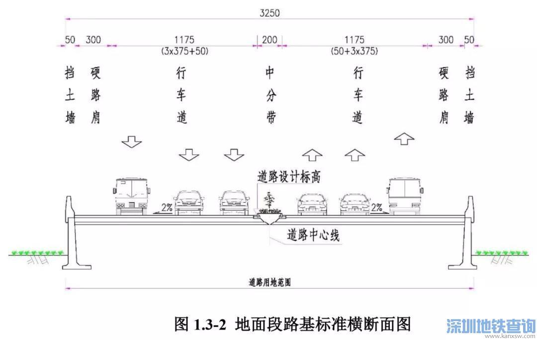 张家港东三环路最新规划图