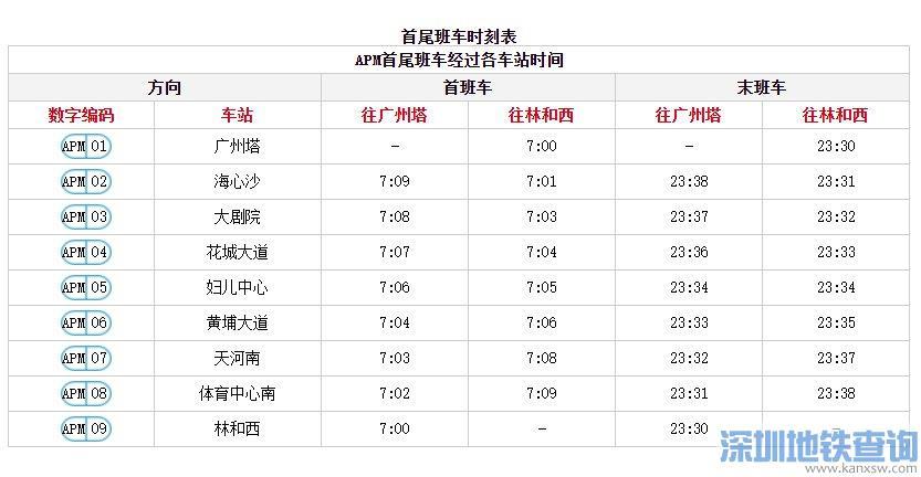 广州地铁2021春节停运时间