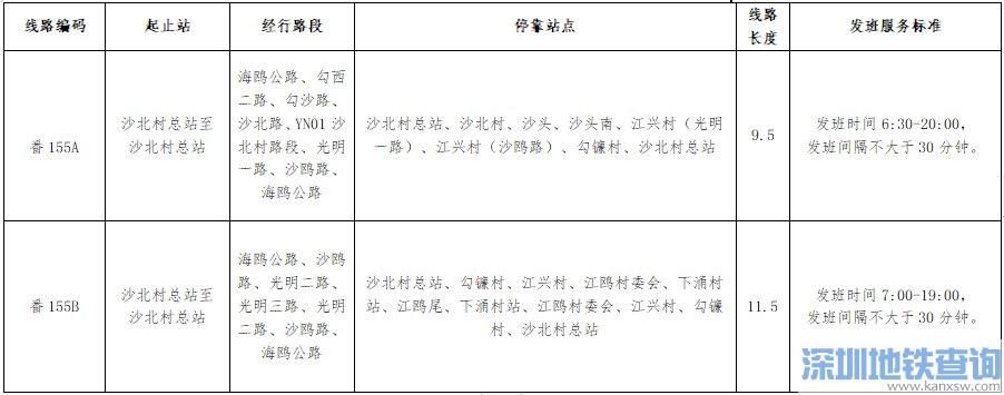 广州公交番155A和番155B路1月18日起开通