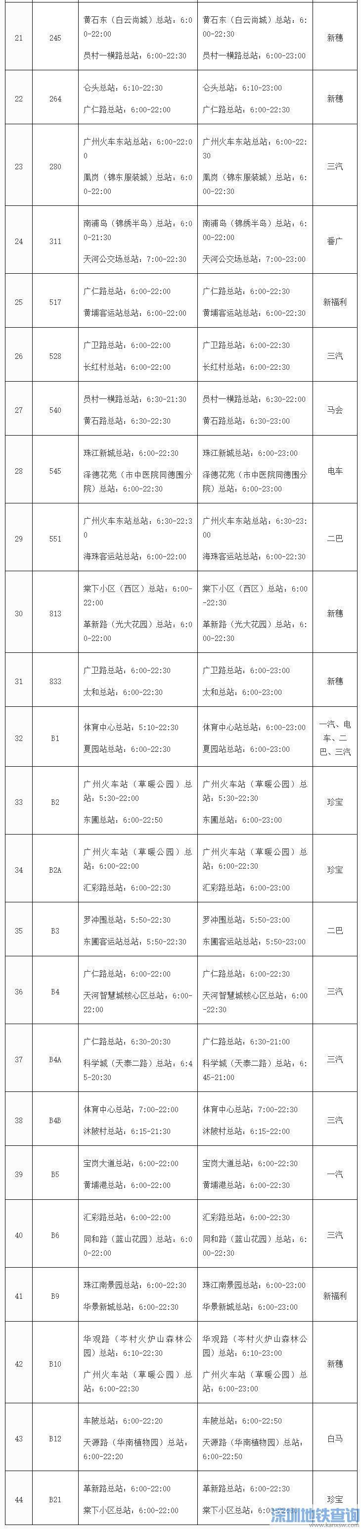 广州2020年12月25日起延长这44条公交线路运营时间