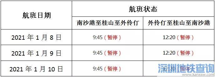广州南沙客运港到珠海海岛航线1月8日至10日暂停