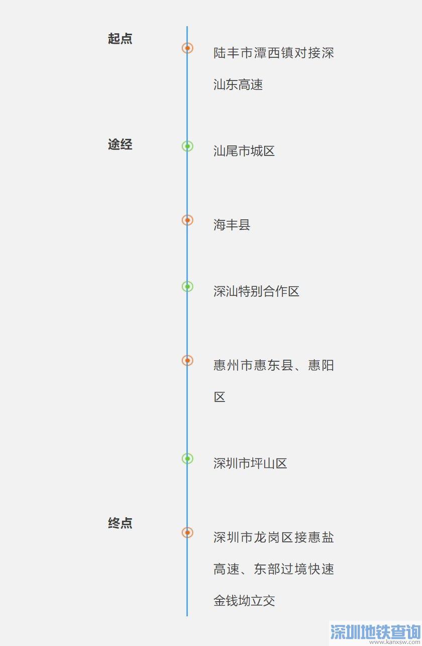 深汕高速为什么要改扩建惠州段