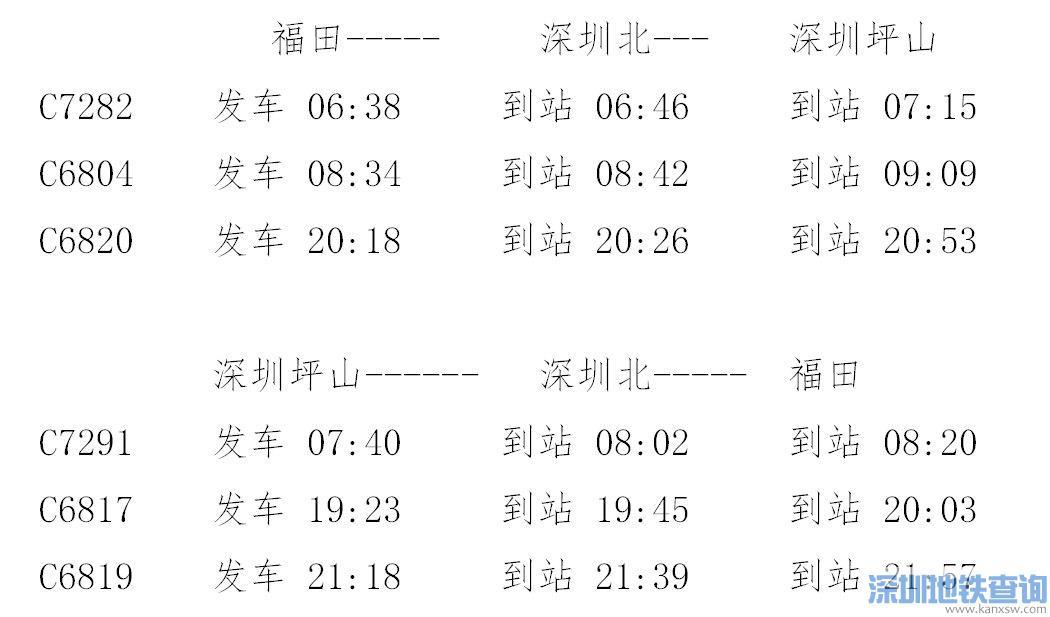 深圳坪山站往返福田站的捷运化列车10月11日再次开通运行