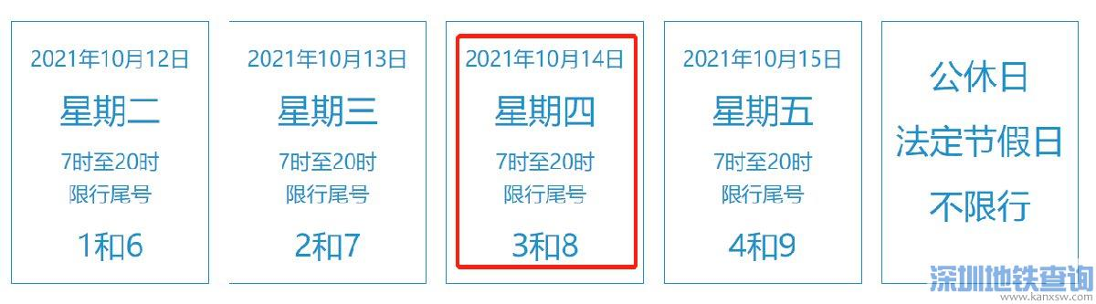北京2021重阳节限号吗?限行规定一览