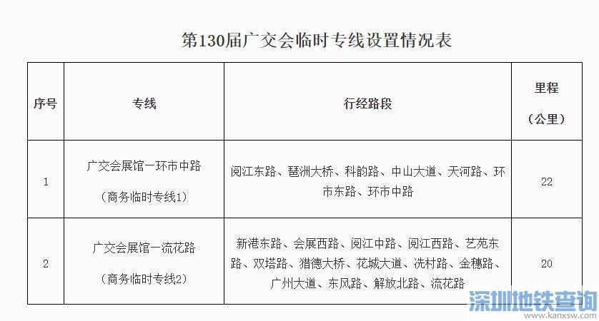 广州2021广交会期间开行2条公交临时专线(停靠站点+首末班车时间)