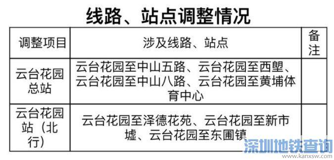 广州白云山区域周边公交线路10月13日起临时调整一览