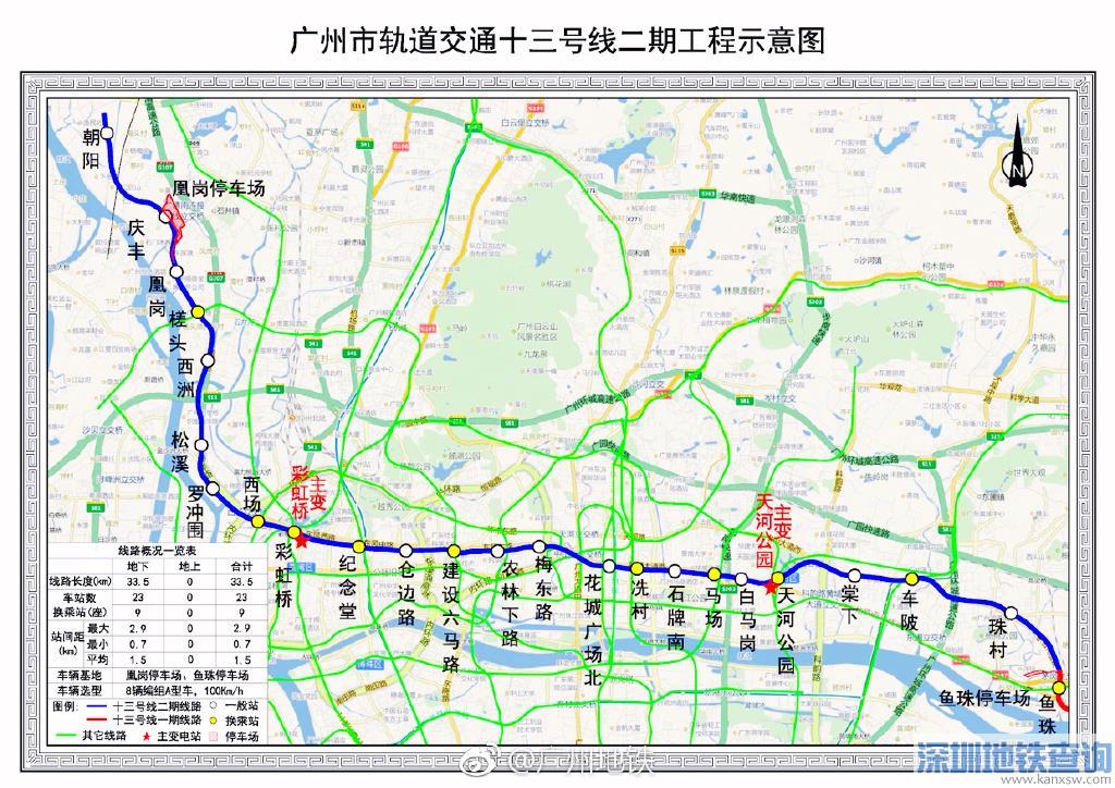 广州地铁13号线二期线路图及站点(2019最新版)