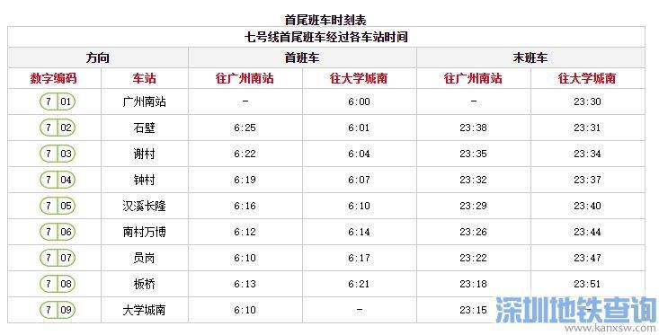 广州地铁7号线2月26日正月十五最晚一班是几点?