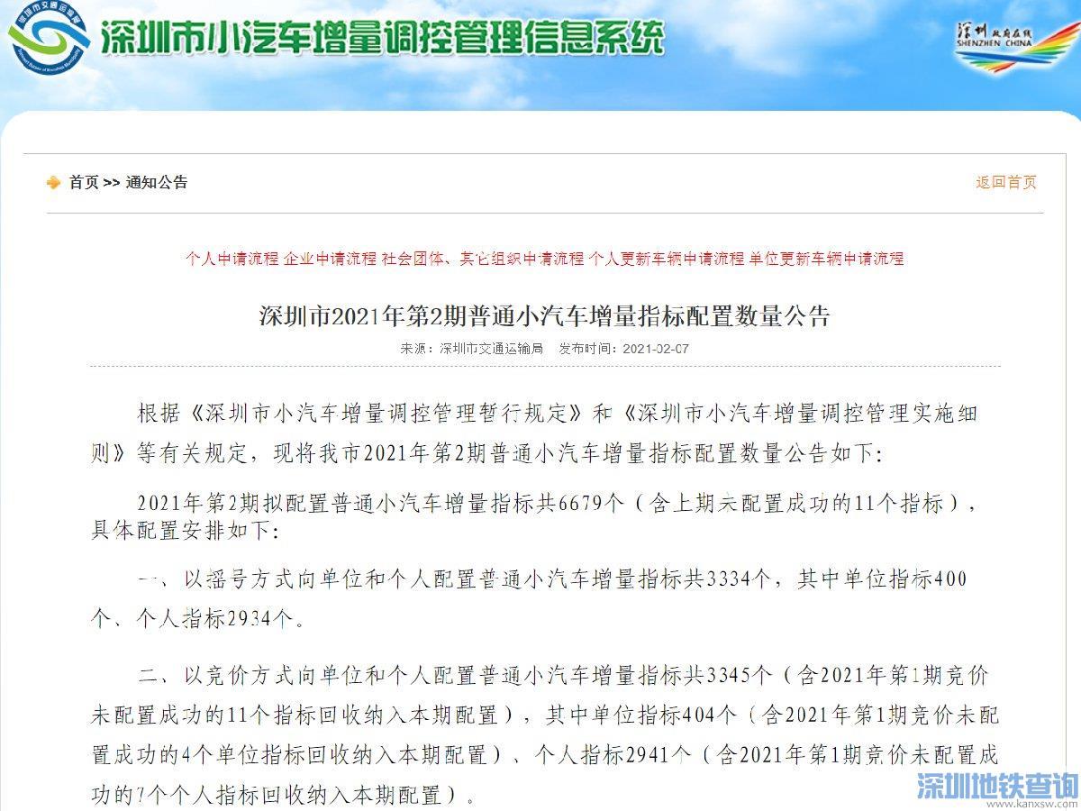 深圳2021年2月车牌摇号数量有多少个