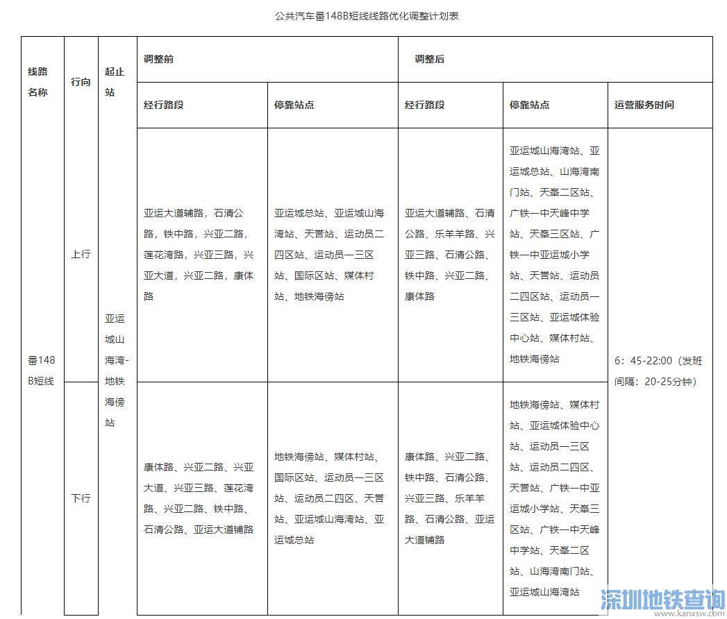 广州番148B公交车短线线路2021年3月15日起将调整