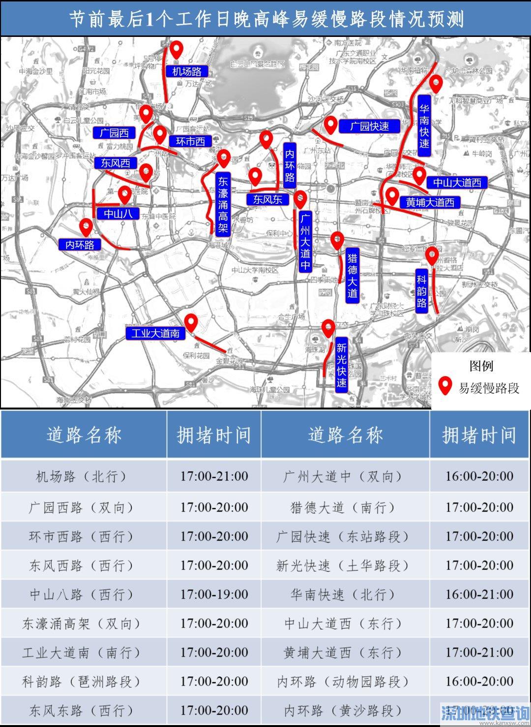 广州4月2日清明节前一天哪里比较堵(易堵路段+时间段)