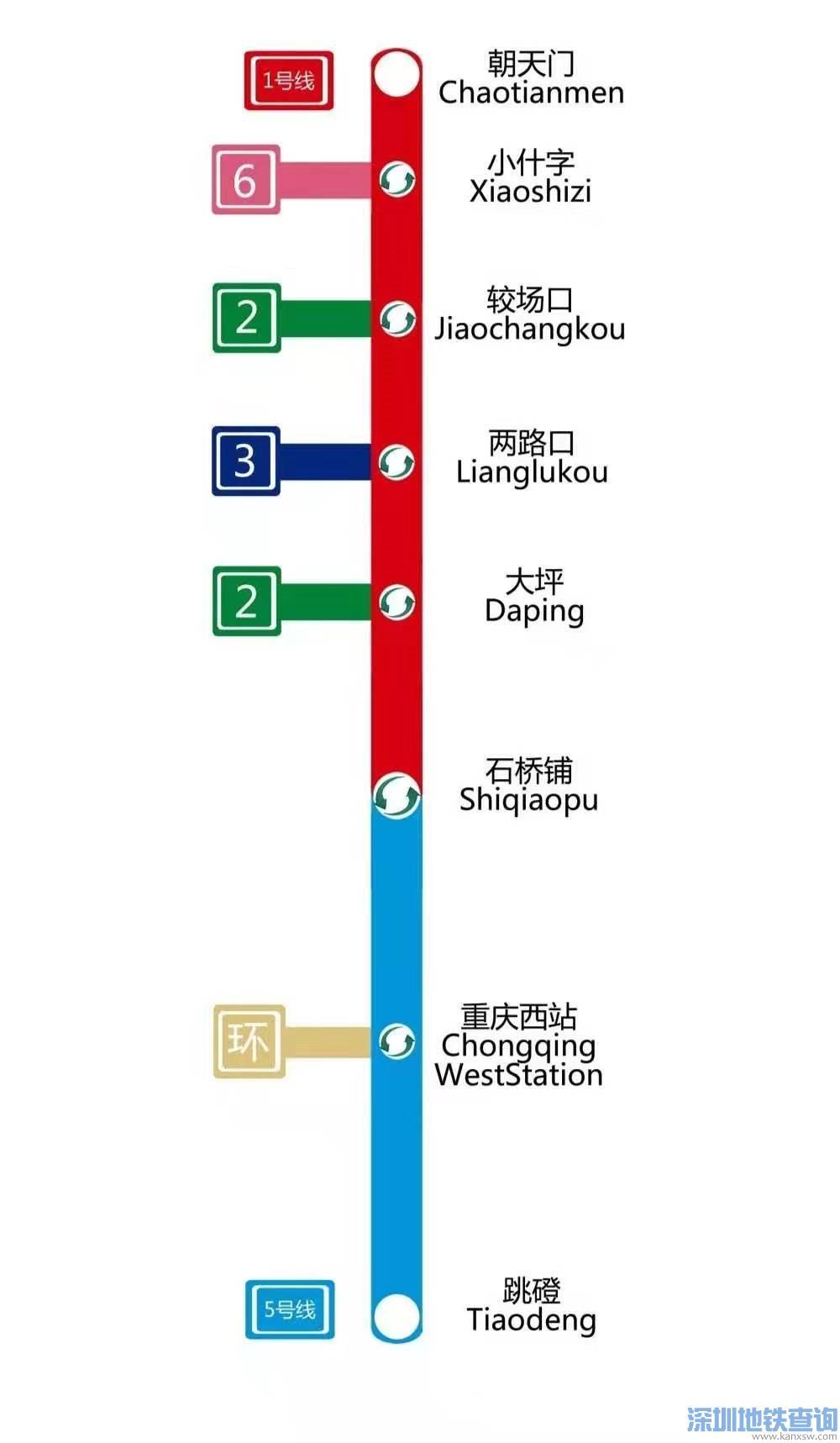 重庆地铁5号线南北段换乘站点、可换乘的线路一览