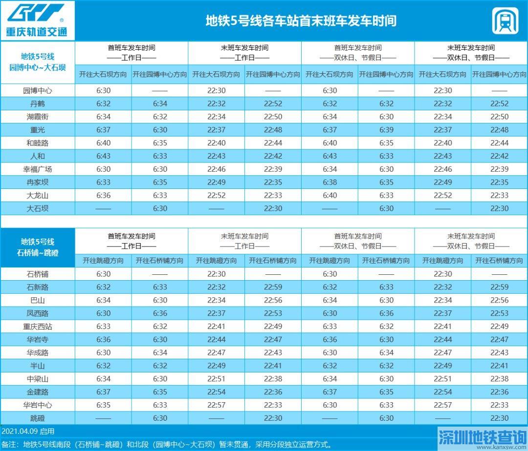 重庆5号线一期南段北段首末班车时间是多少?(附时刻表)