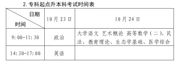 2021深圳成人高考报名时间+流程