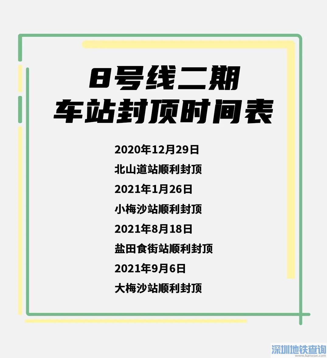 深圳地铁8号线二期近日全线车站封顶