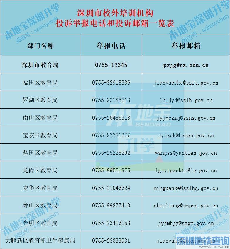 深圳各区校外培训机构投诉举报电话和邮箱一览表