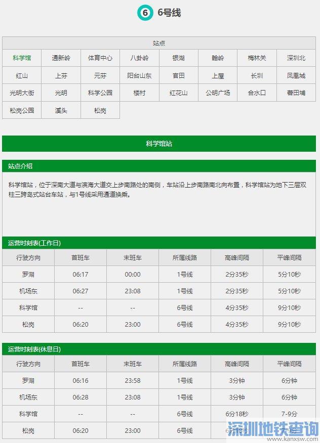 搭乘地铁几号线可以前往深圳北站