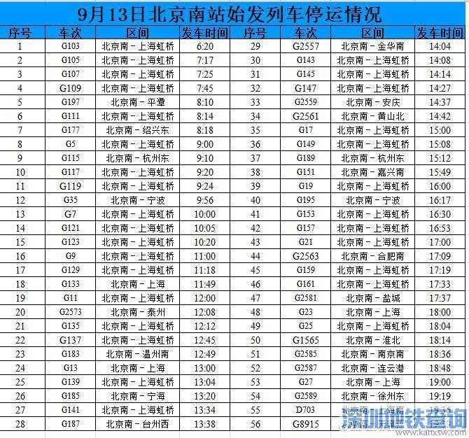 9月13日北京南站56趟始发列车停运车次一览表