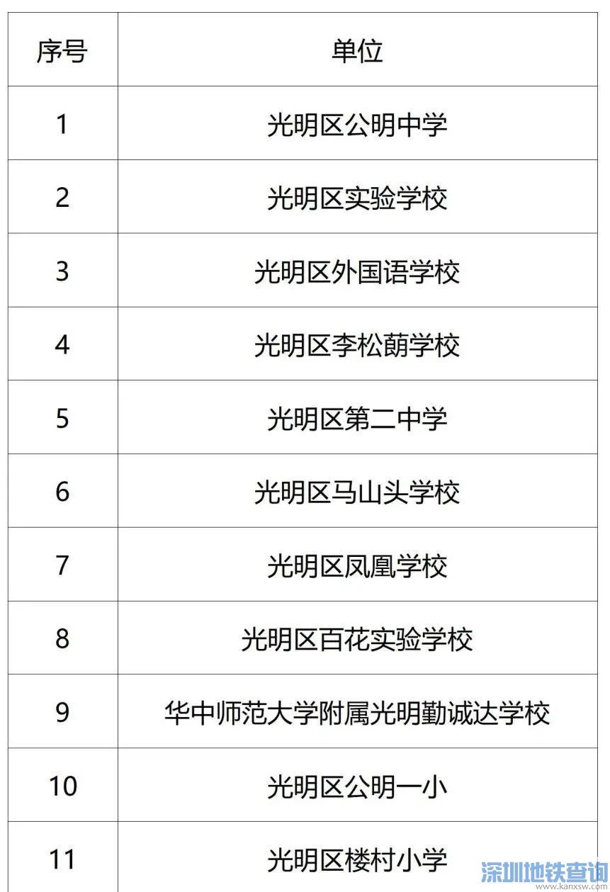 光明区15所公办学校体育场馆设施向社会开放(附名单)