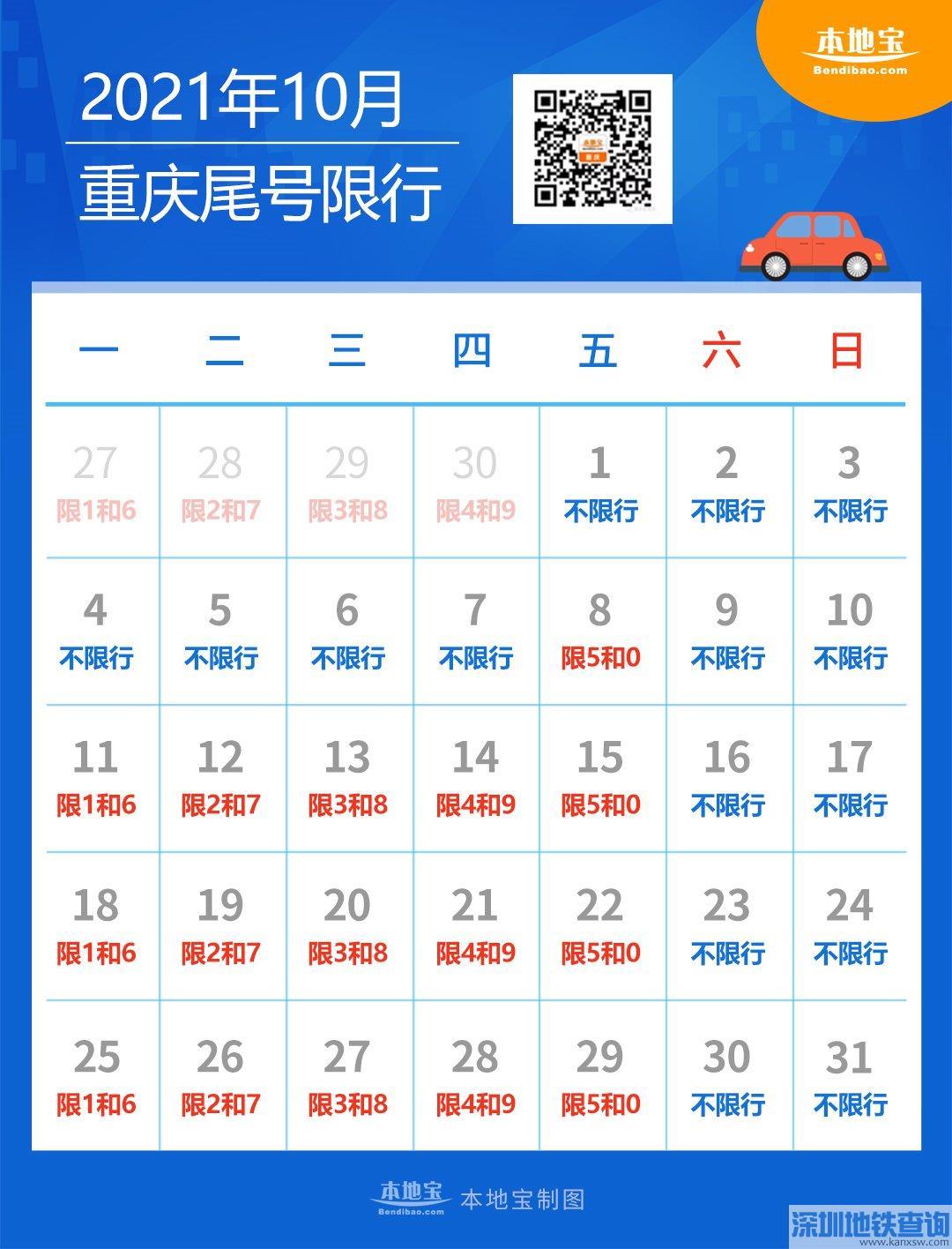 重庆2021十一国庆限行吗?
