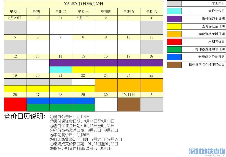 深圳2021年9月小汽车竞价重要时间节点一览